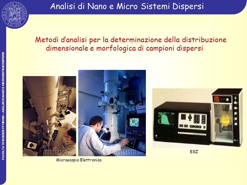 FACOLTA DI SCIENZE FF MM NN – ANALISI DI NANO E MICROSISTEMI DISPERSI Analisi di Nano e Micro Sistemi Dispersi FACOLTA DI SCIENZE FF MM NN – ANALISI DI NANO E MICROSISTEMI DISPERSI Analisi di Nano e Micro Sistemi Dispersi Metodi danalisi per la determinazione della distribuzione dimensionale e morfologica di campioni dispersi Microscopio Elettronico ESZ