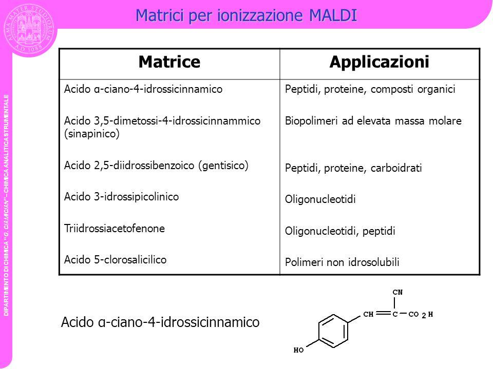 DIPARTIMENTO DI CHIMICA G. CIAMICIAN – CHIMICA ANALITICA STRUMENTALE Matrici per ionizzazione MALDI MatriceApplicazioni Acido α-ciano-4-idrossicinnami