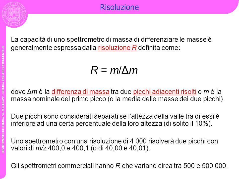 DIPARTIMENTO DI CHIMICA G. CIAMICIAN – CHIMICA ANALITICA STRUMENTALE Risoluzione La capacità di uno spettrometro di massa di differenziare le masse è