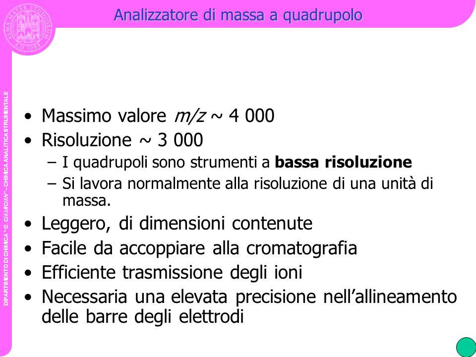 DIPARTIMENTO DI CHIMICA G. CIAMICIAN – CHIMICA ANALITICA STRUMENTALE Analizzatore di massa a quadrupolo Massimo valore m/z ~ 4 000 Risoluzione ~ 3 000