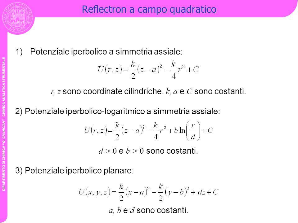 DIPARTIMENTO DI CHIMICA G. CIAMICIAN – CHIMICA ANALITICA STRUMENTALE Reflectron a campo quadratico 1)Potenziale iperbolico a simmetria assiale: r, z s