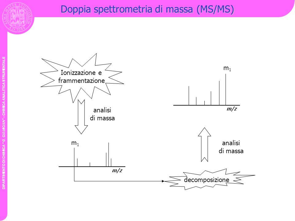DIPARTIMENTO DI CHIMICA G. CIAMICIAN – CHIMICA ANALITICA STRUMENTALE Doppia spettrometria di massa (MS/MS) Ionizzazione e frammentazione analisi di ma