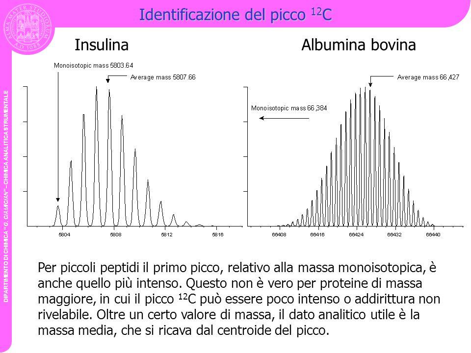DIPARTIMENTO DI CHIMICA G. CIAMICIAN – CHIMICA ANALITICA STRUMENTALE Identificazione del picco 12 C Per piccoli peptidi il primo picco, relativo alla