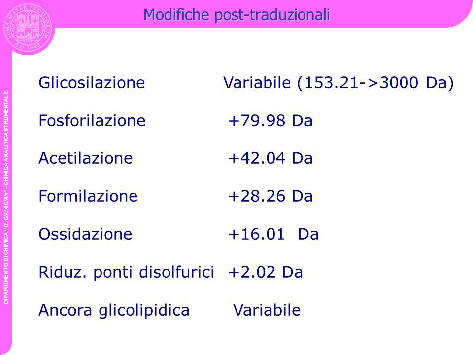DIPARTIMENTO DI CHIMICA G. CIAMICIAN – CHIMICA ANALITICA STRUMENTALE Modifiche post-traduzionali Glicosilazione Variabile (153.21->3000 Da) Fosforilaz