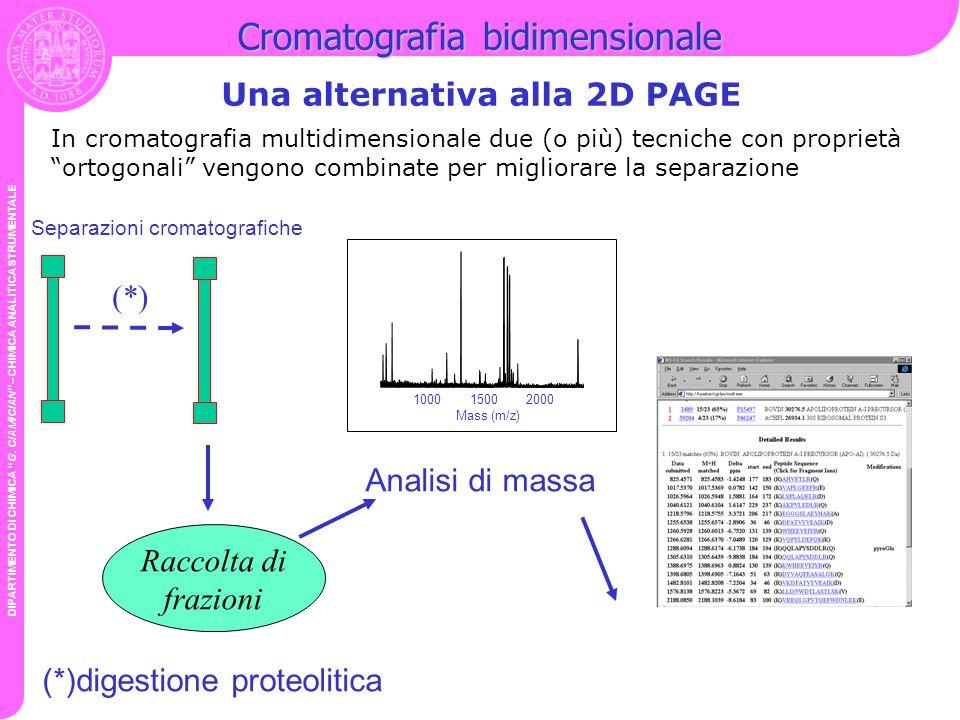 DIPARTIMENTO DI CHIMICA G. CIAMICIAN – CHIMICA ANALITICA STRUMENTALE Cromatografia bidimensionale In cromatografia multidimensionale due (o più) tecni