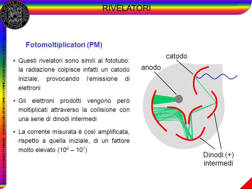 FACOLTA DI SCIENZE FF.MM.NN. – EUROBACHELOR IN CHIMICA E CHIMICA DEI MATERIALI - CHIMICA ANALITICA RIVELATORI Questi rivelatori sono simili al fototub