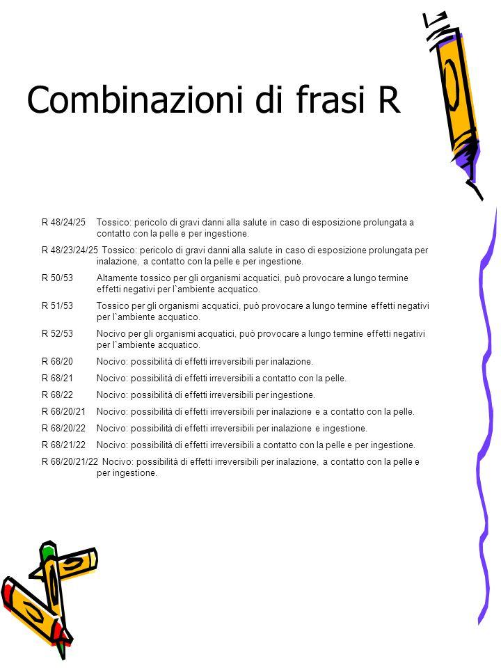 Combinazioni di frasi R R 48/24/25 Tossico: pericolo di gravi danni alla salute in caso di esposizione prolungata a contatto con la pelle e per ingest
