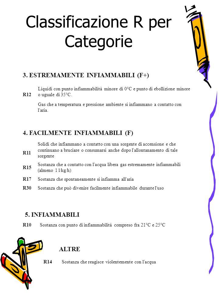 Classificazione R per Categorie 3. ESTREMAMENTE INFIAMMABILI (F+) R12 Liquidi con punto infiammabilità minore di 0°C e punto di ebollizione minore o u