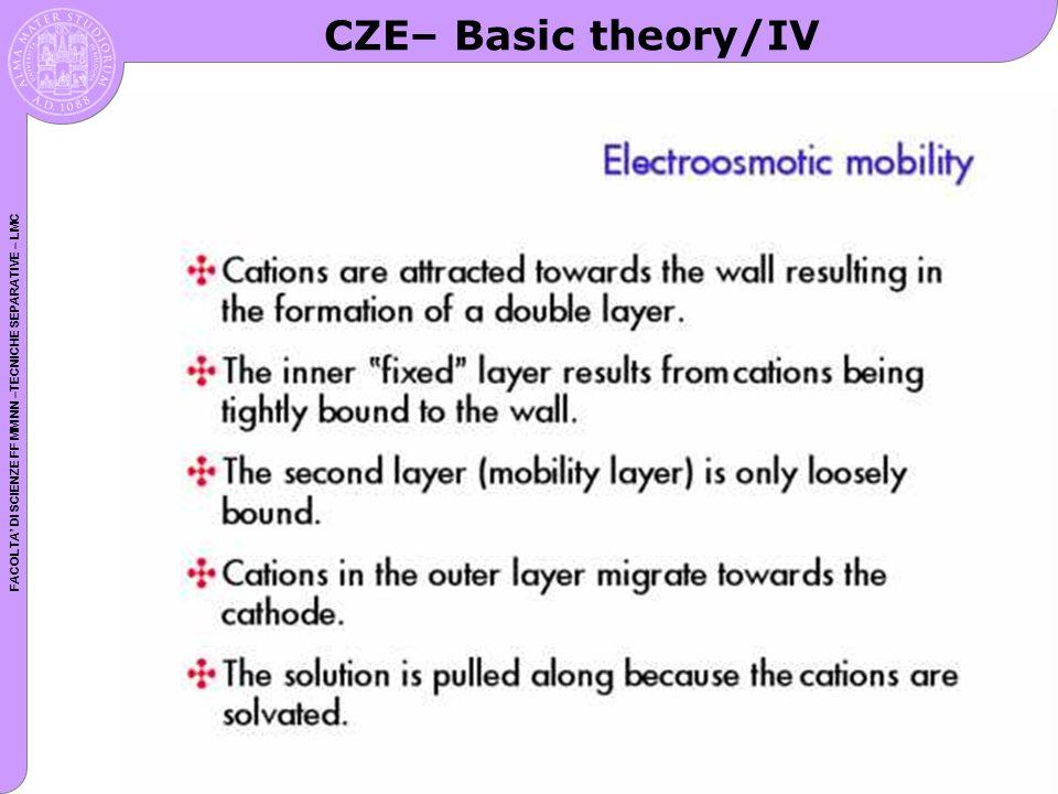 FACOLTA DI SCIENZE FF MM NN –TECNICHE SEPARATIVE – LMC CZE– Basic theory/IV
