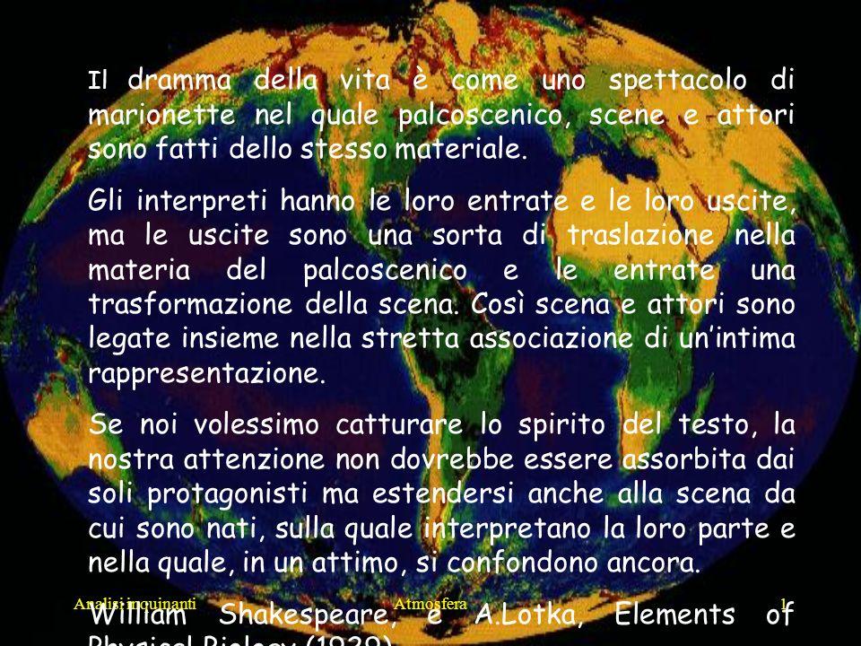 Analisi inquinantiAtmosfera1 Il dramma della vita è come uno spettacolo di marionette nel quale palcoscenico, scene e attori sono fatti dello stesso m