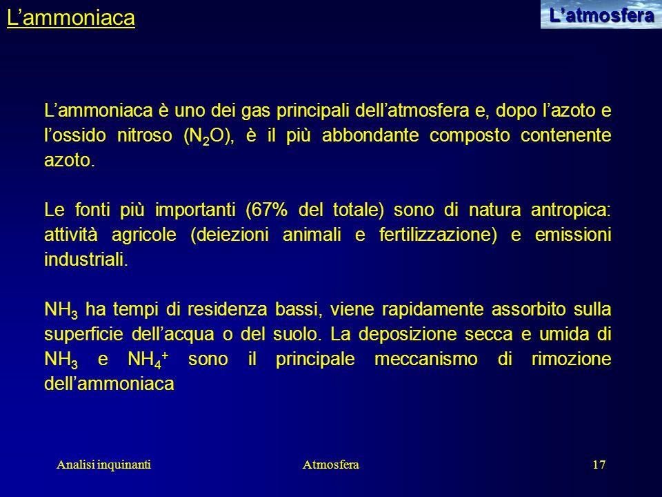 Analisi inquinantiAtmosfera17Latmosfera Lammoniaca Lammoniaca è uno dei gas principali dellatmosfera e, dopo lazoto e lossido nitroso (N 2 O), è il pi