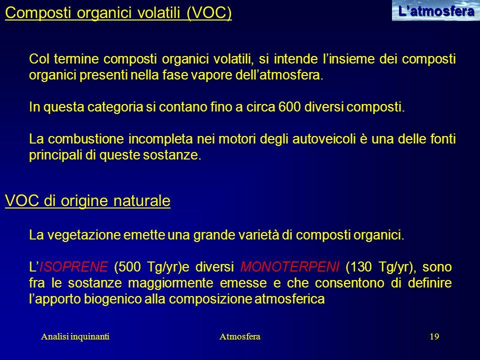Analisi inquinantiAtmosfera19Latmosfera Composti organici volatili (VOC) Col termine composti organici volatili, si intende linsieme dei composti orga