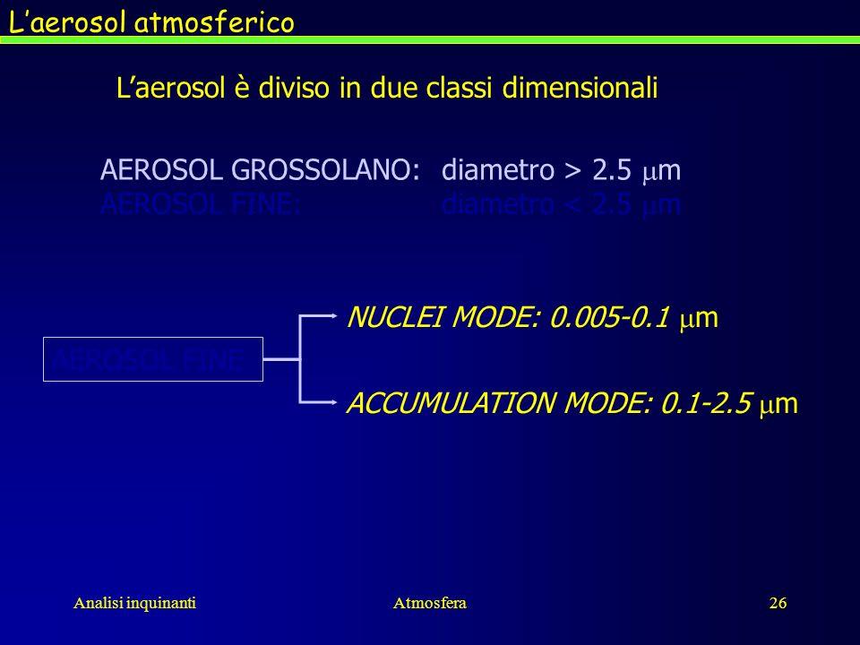 Analisi inquinantiAtmosfera26 Laerosol atmosferico Laerosol è diviso in due classi dimensionali AEROSOL GROSSOLANO:diametro > 2.5 m AEROSOL FINE:diame