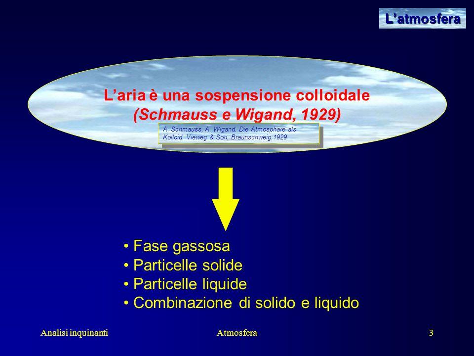 Analisi inquinantiAtmosfera3 Fase gassosa Particelle solide Particelle liquide Combinazione di solido e liquido Latmosfera Latmosfera Laria è una sosp
