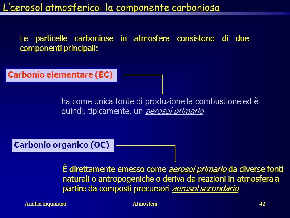 Analisi inquinantiAtmosfera42 Le particelle carboniose in atmosfera consistono di due componenti principali: Laerosol atmosferico: la componente carbo