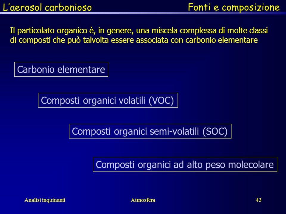 Analisi inquinantiAtmosfera43 Il particolato organico è, in genere, una miscela complessa di molte classi di composti che può talvolta essere associat