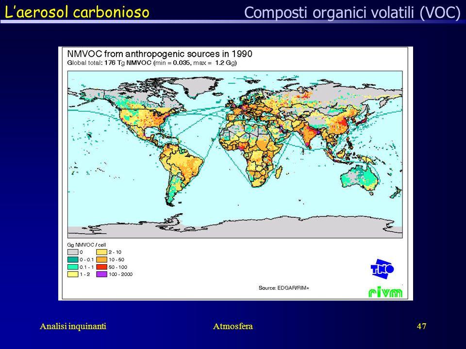 Analisi inquinantiAtmosfera47 Laerosol carbonioso Composti organici volatili (VOC)