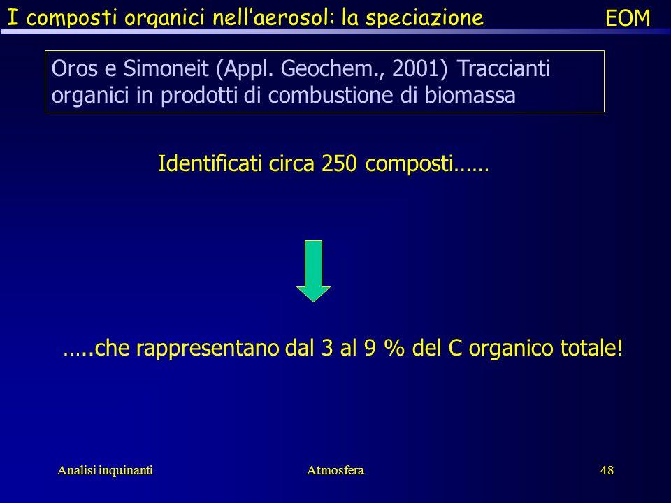 Analisi inquinantiAtmosfera48 Oros e Simoneit (Appl. Geochem., 2001) Traccianti organici in prodotti di combustione di biomassa Identificati circa 250