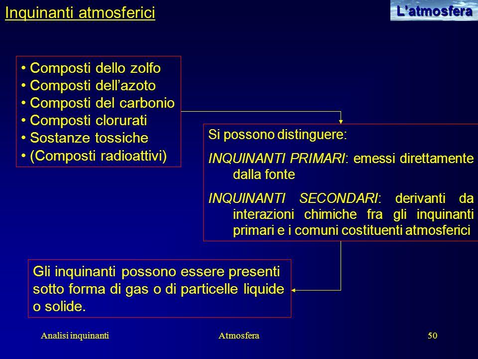 Analisi inquinantiAtmosfera50Latmosfera Inquinanti atmosferici Composti dello zolfo Composti dellazoto Composti del carbonio Composti clorurati Sostan