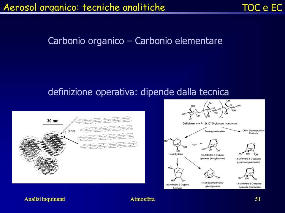 Analisi inquinantiAtmosfera51 Aerosol organico: tecniche analitiche TOC e EC Carbonio organico – Carbonio elementare definizione operativa: dipende da
