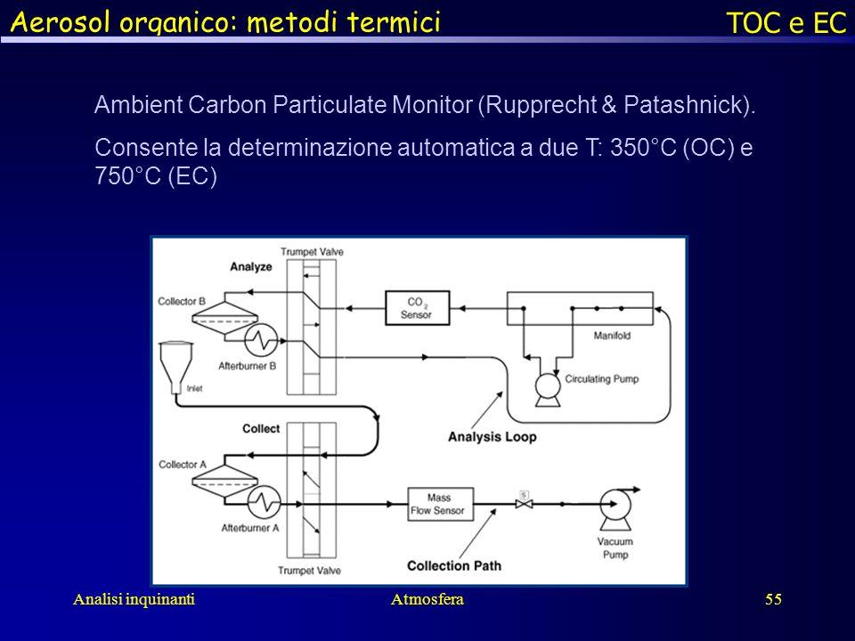 Analisi inquinantiAtmosfera55 Ambient Carbon Particulate Monitor (Rupprecht & Patashnick). Consente la determinazione automatica a due T: 350°C (OC) e