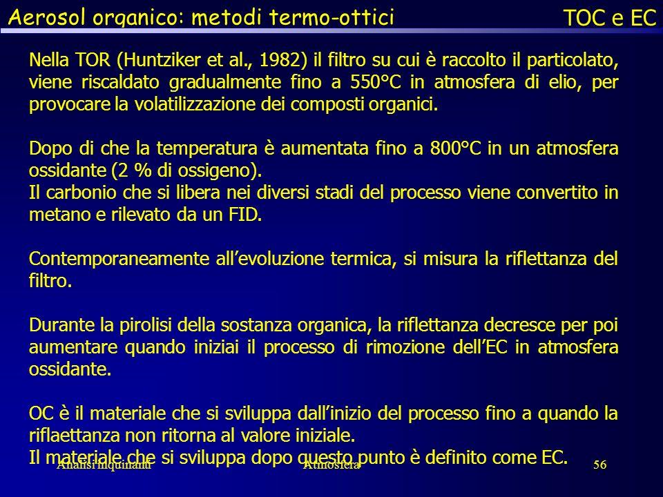 Analisi inquinantiAtmosfera56 Aerosol organico: metodi termo-ottici TOC e EC Nella TOR (Huntziker et al., 1982) il filtro su cui è raccolto il partico
