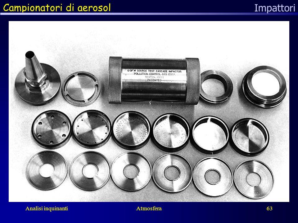 Analisi inquinantiAtmosfera63 Campionatori di aerosol Impattori