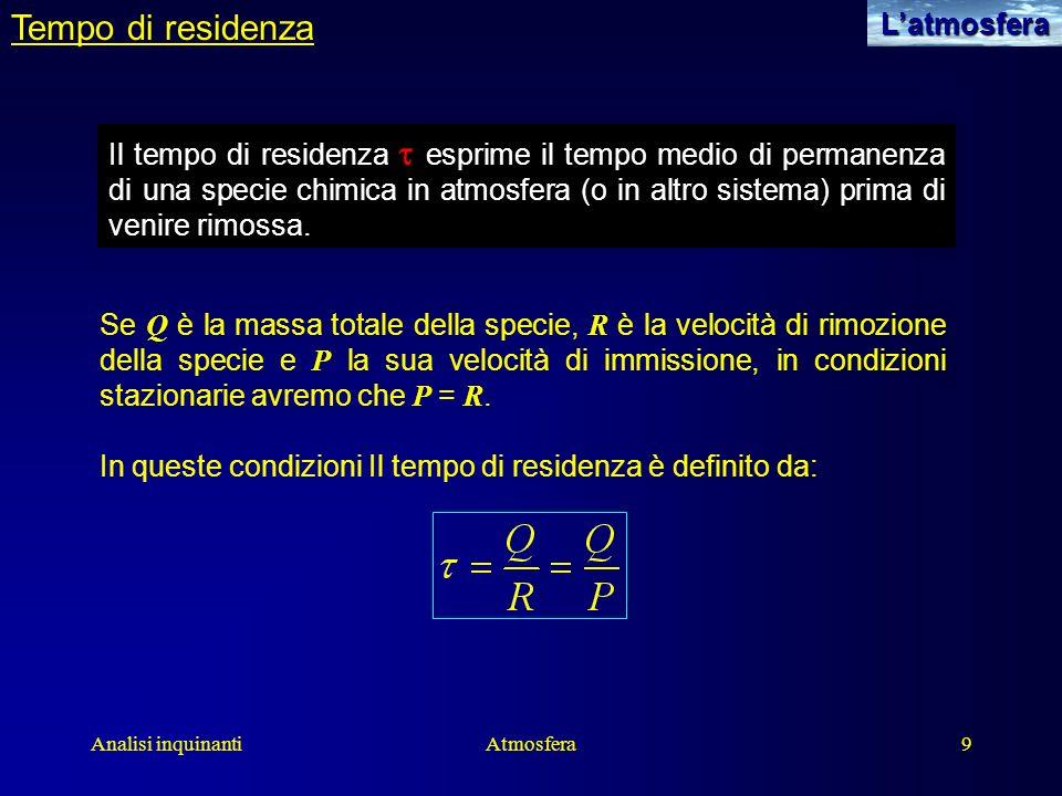 Analisi inquinantiAtmosfera9Latmosfera Tempo di residenza Il tempo di residenza esprime il tempo medio di permanenza di una specie chimica in atmosfer