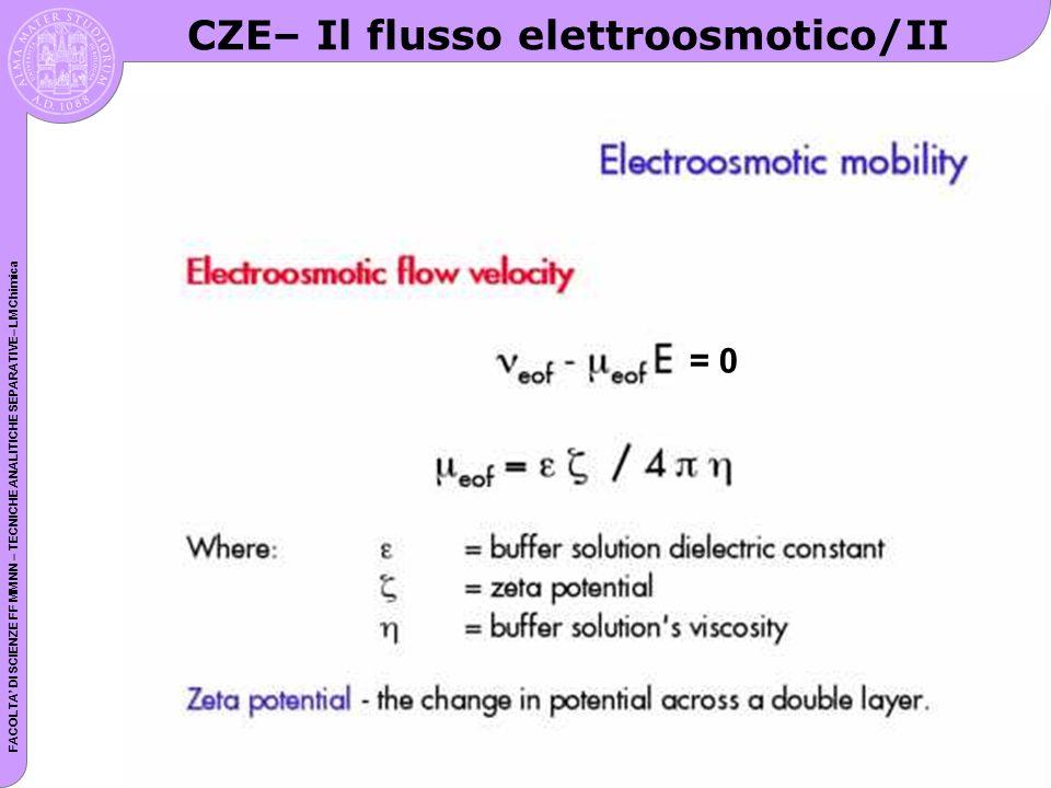 FACOLTA DI SCIENZE FF MM NN – TECNICHE ANALITICHE SEPARATIVE– LM Chimica CZE– Il flusso elettroosmotico/II = 0