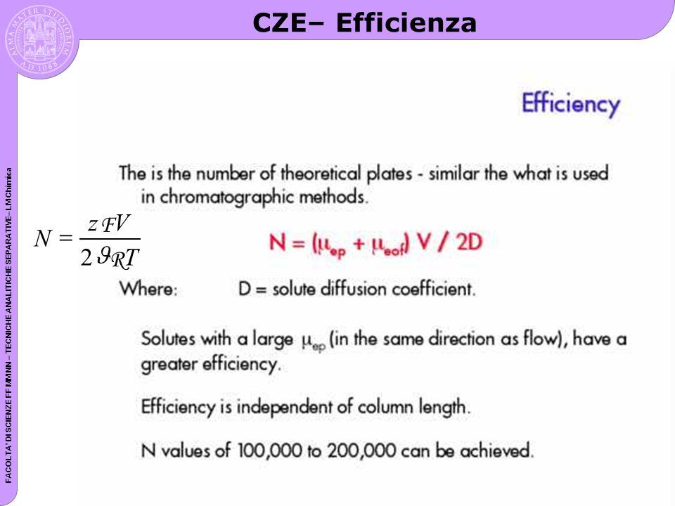 FACOLTA DI SCIENZE FF MM NN – TECNICHE ANALITICHE SEPARATIVE– LM Chimica CZE– Efficienza N zV T F R 2