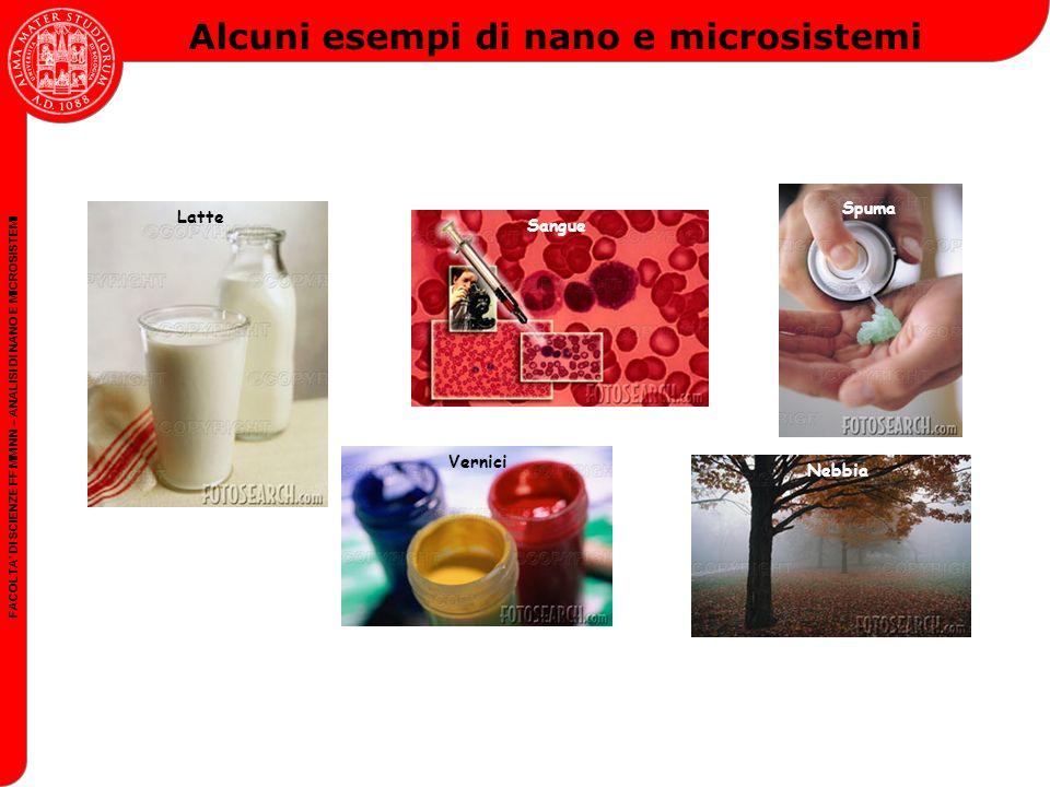 FACOLTA DI SCIENZE FF MM NN – ANALISI DI NANO E MICROSISTEMI Alcuni esempi di nano e microsistemi Spuma Sangue Latte Vernici Nebbia