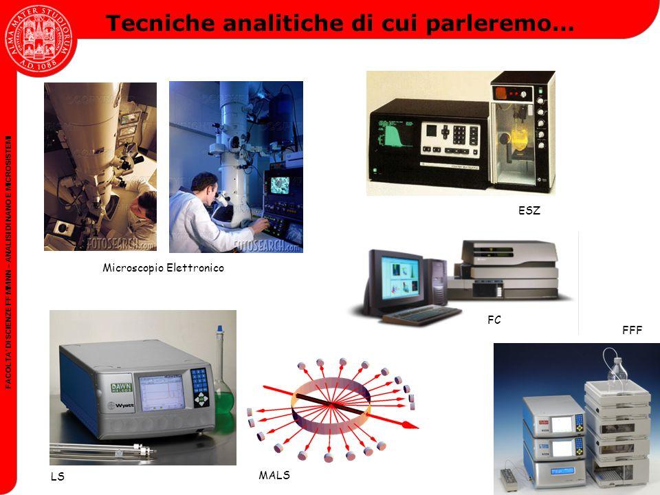 FACOLTA DI SCIENZE FF MM NN – ANALISI DI NANO E MICROSISTEMI Microscopio Elettronico ESZ Tecniche analitiche di cui parleremo… FFF FC LS MALS