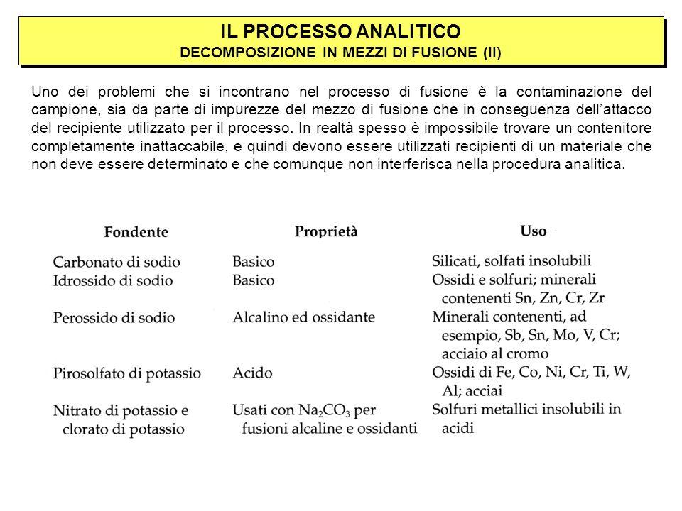 IL PROCESSO ANALITICO DECOMPOSIZIONE IN MEZZI DI FUSIONE (II) Uno dei problemi che si incontrano nel processo di fusione è la contaminazione del campione, sia da parte di impurezze del mezzo di fusione che in conseguenza dellattacco del recipiente utilizzato per il processo.