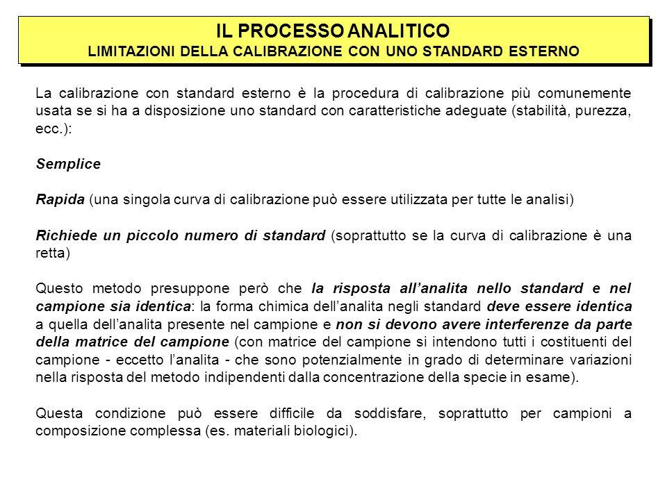 IL PROCESSO ANALITICO LIMITAZIONI DELLA CALIBRAZIONE CON UNO STANDARD ESTERNO La calibrazione con standard esterno è la procedura di calibrazione più comunemente usata se si ha a disposizione uno standard con caratteristiche adeguate (stabilità, purezza, ecc.): Semplice Rapida (una singola curva di calibrazione può essere utilizzata per tutte le analisi) Richiede un piccolo numero di standard (soprattutto se la curva di calibrazione è una retta) Questo metodo presuppone però che la risposta allanalita nello standard e nel campione sia identica: la forma chimica dellanalita negli standard deve essere identica a quella dellanalita presente nel campione e non si devono avere interferenze da parte della matrice del campione (con matrice del campione si intendono tutti i costituenti del campione - eccetto lanalita - che sono potenzialmente in grado di determinare variazioni nella risposta del metodo indipendenti dalla concentrazione della specie in esame).