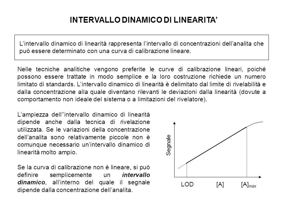 INTERVALLO DINAMICO DI LINEARITA Nelle tecniche analitiche vengono preferite le curve di calibrazione lineari, poiché possono essere trattate in modo semplice e la loro costruzione richiede un numero limitato di standards.