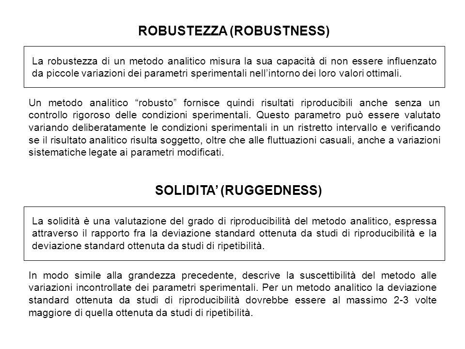 ROBUSTEZZA (ROBUSTNESS) Un metodo analitico robusto fornisce quindi risultati riproducibili anche senza un controllo rigoroso delle condizioni sperimentali.