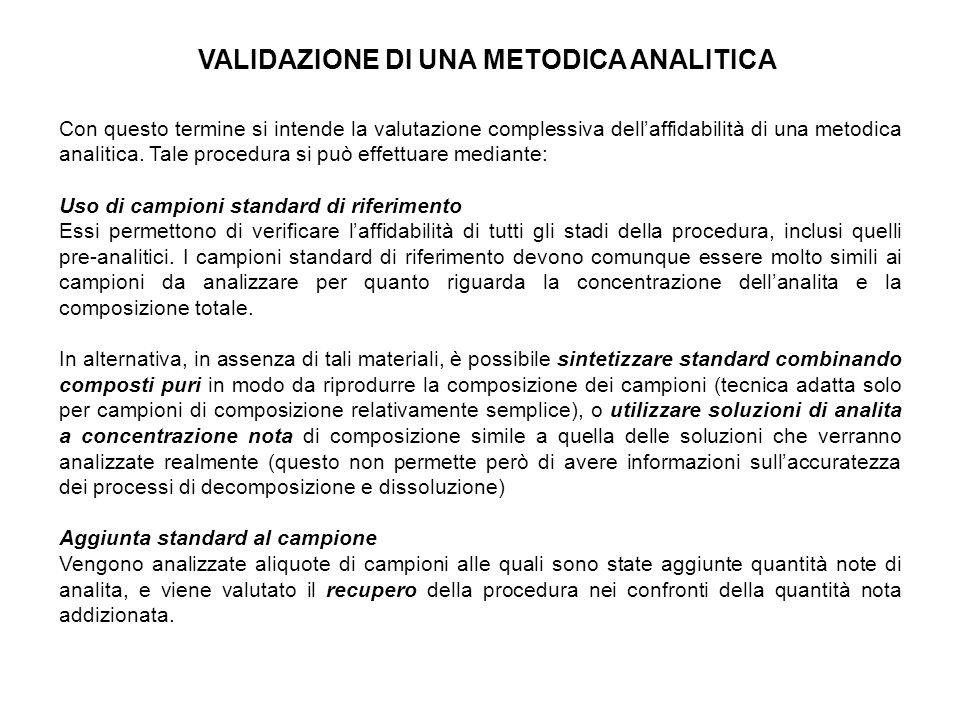 VALIDAZIONE DI UNA METODICA ANALITICA Con questo termine si intende la valutazione complessiva dellaffidabilità di una metodica analitica.