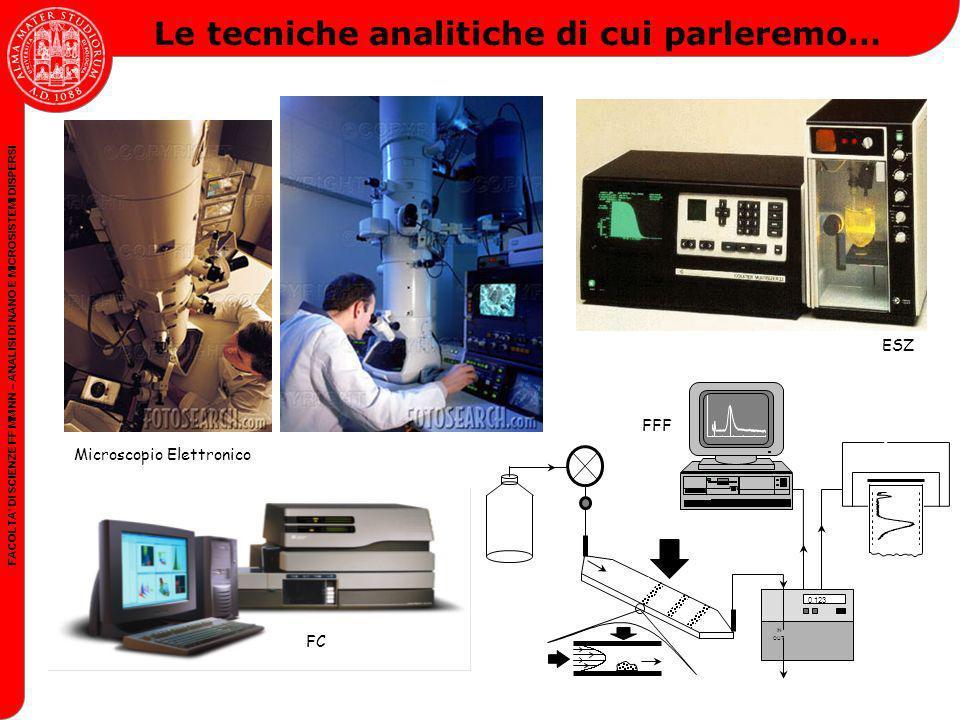 FACOLTA DI SCIENZE FF MM NN – ANALISI DI NANO E MICROSISTEMI DISPERSI Basic Principles of Colloid Science D.H.