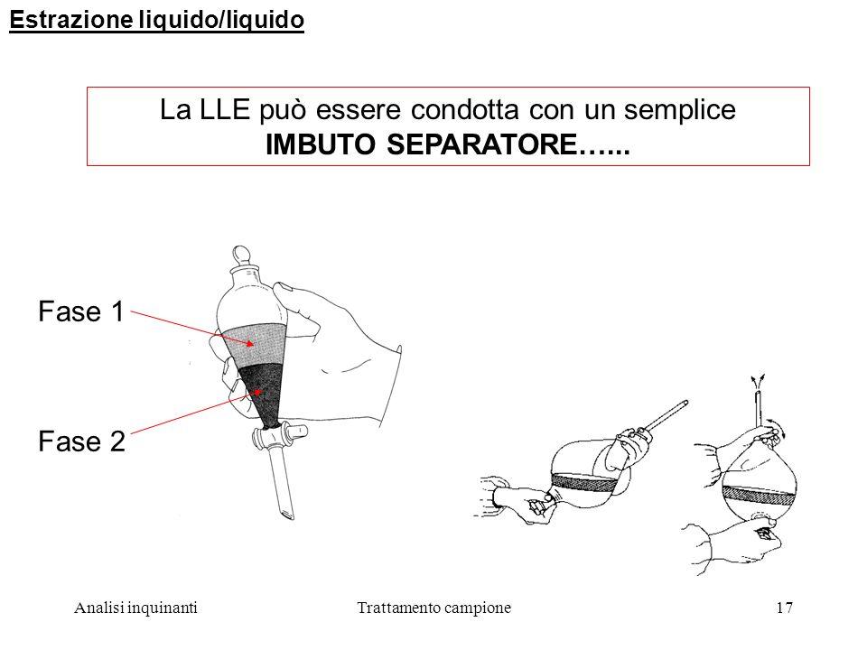 Analisi inquinantiTrattamento campione17 La LLE può essere condotta con un semplice IMBUTO SEPARATORE…...