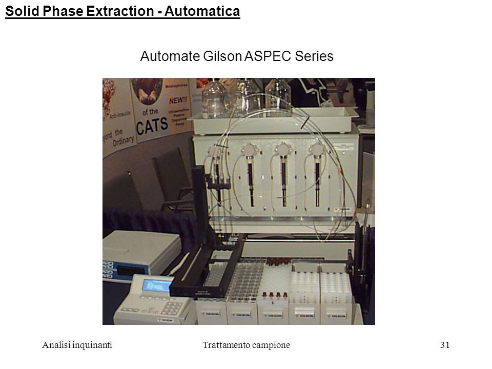Analisi inquinantiTrattamento campione30 Solid Phase Extraction – Dischi Empore Empore 96-Well Plates Sistema sotto vuoto