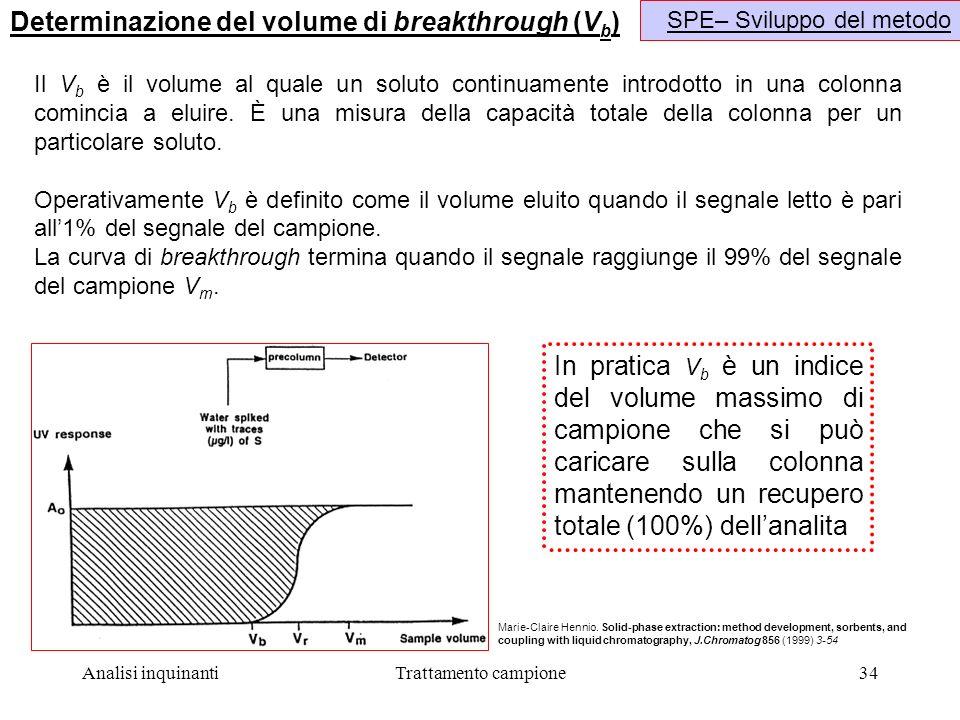 Analisi inquinantiTrattamento campione34 SPE– Sviluppo del metodo Determinazione del volume di breakthrough (V b ) Il V b è il volume al quale un soluto continuamente introdotto in una colonna comincia a eluire.