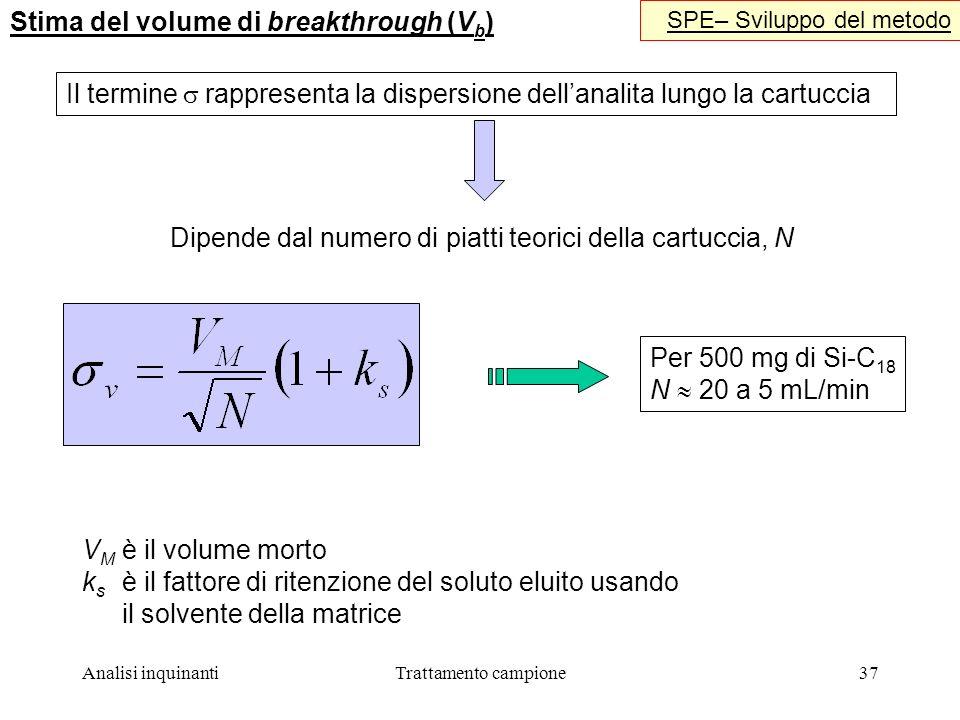 Analisi inquinantiTrattamento campione37 Stima del volume di breakthrough (V b ) Il termine rappresenta la dispersione dellanalita lungo la cartuccia Dipende dal numero di piatti teorici della cartuccia, N V M è il volume morto k s è il fattore di ritenzione del soluto eluito usando il solvente della matrice SPE– Sviluppo del metodo Per 500 mg di Si-C 18 N 20 a 5 mL/min