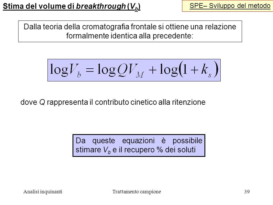 Analisi inquinantiTrattamento campione39 Stima del volume di breakthrough (V b ) SPE– Sviluppo del metodo Dalla teoria della cromatografia frontale si ottiene una relazione formalmente identica alla precedente: dove Q rappresenta il contributo cinetico alla ritenzione Da queste equazioni è possibile stimare V b e il recupero % dei soluti
