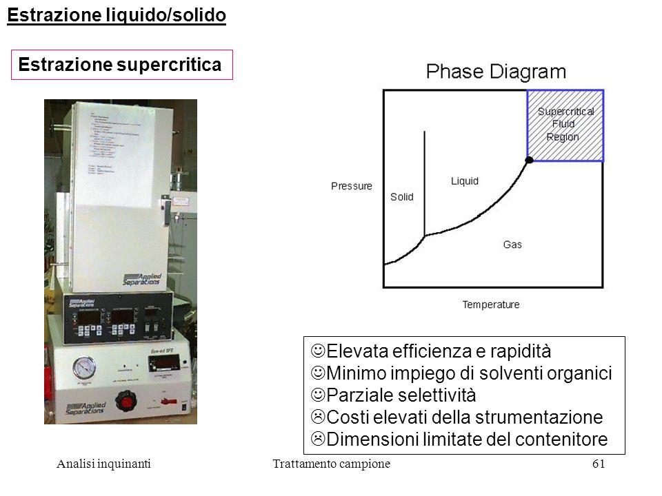 Analisi inquinantiTrattamento campione61 Estrazione liquido/solido Estrazione supercritica Elevata efficienza e rapidità Minimo impiego di solventi organici Parziale selettività Costi elevati della strumentazione Dimensioni limitate del contenitore
