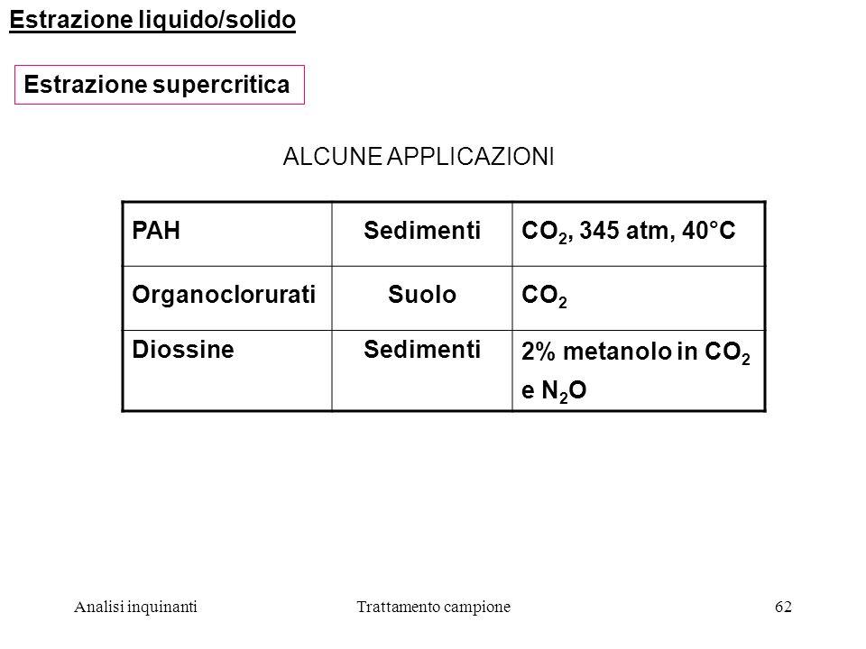 Analisi inquinantiTrattamento campione62 Estrazione liquido/solido Estrazione supercritica PAHSedimentiCO 2, 345 atm, 40°C OrganocloruratiSuoloCO 2 DiossineSedimenti 2% metanolo in CO 2 e N 2 O ALCUNE APPLICAZIONI