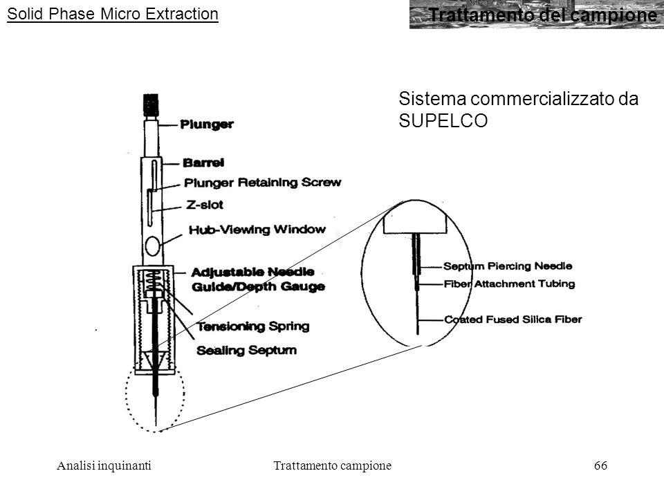 Analisi inquinantiTrattamento campione66 Solid Phase Micro Extraction Trattamento del campione Sistema commercializzato da SUPELCO