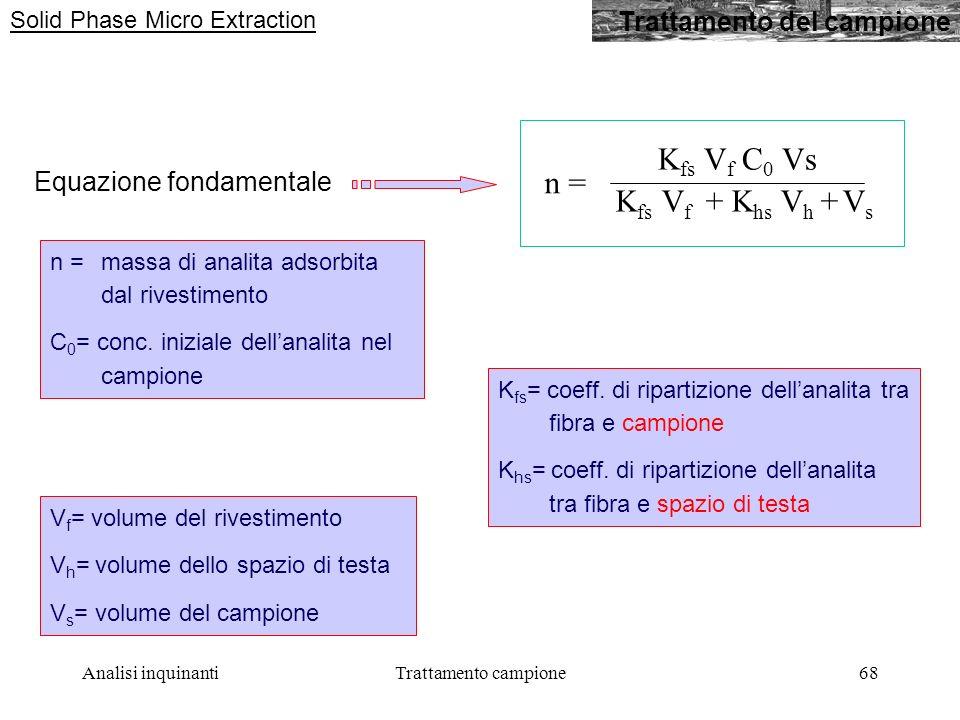 Analisi inquinantiTrattamento campione68 Solid Phase Micro Extraction Trattamento del campione Equazione fondamentale K fs V f + K hs V h + V s n = K fs V f C 0 Vs n = massa di analita adsorbita dal rivestimento C 0 = conc.