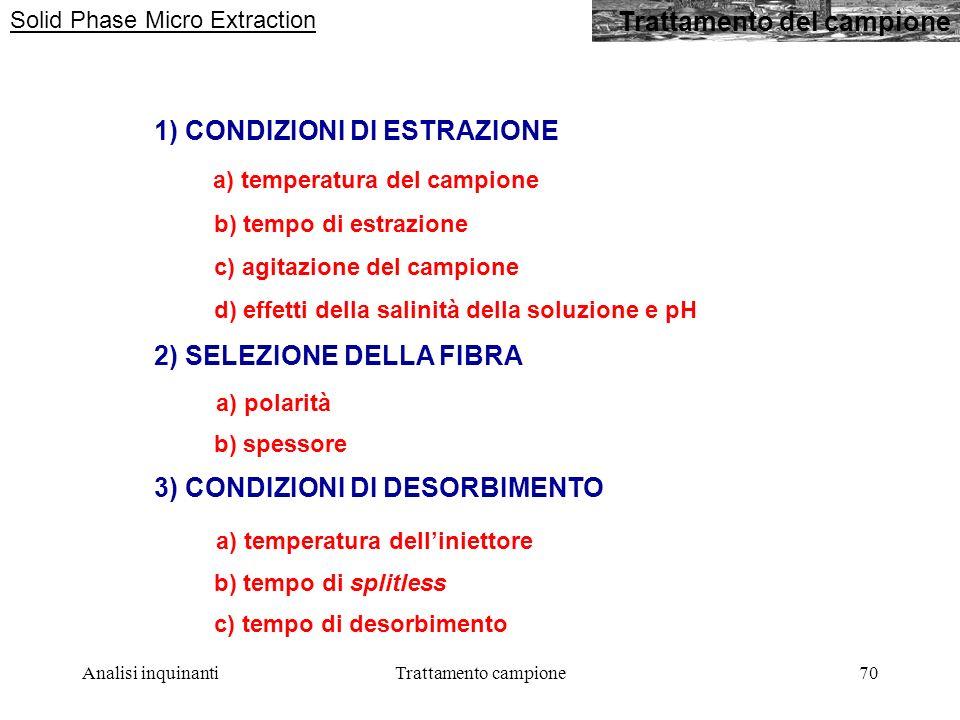 Analisi inquinantiTrattamento campione70 Solid Phase Micro Extraction Trattamento del campione 1) CONDIZIONI DI ESTRAZIONE a) temperatura del campione b) tempo di estrazione c) agitazione del campione d) effetti della salinità della soluzione e pH 2) SELEZIONE DELLA FIBRA a) polarità b) spessore 3) CONDIZIONI DI DESORBIMENTO a) temperatura delliniettore b) tempo di splitless c) tempo di desorbimento Fattori che influenzano lefficienza della tecnica