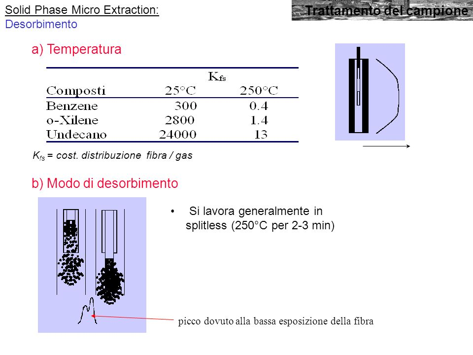a) Temperatura K fs = cost.