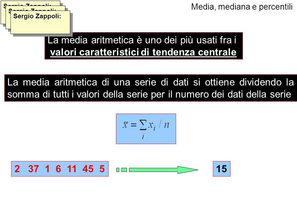 Rappresentazione dei dati Media, Mediana e Percentili MEDIA ARITMETICA Somma dei valori divisa per leffettivo della serie